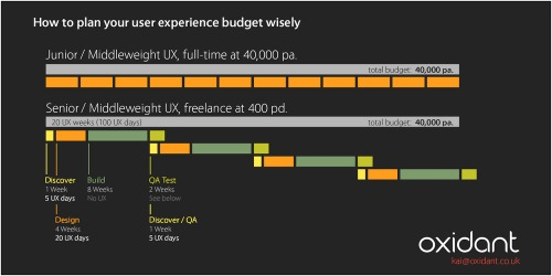 Full_time-vs-freelance